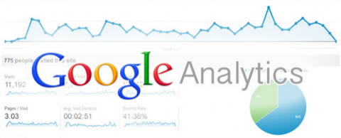 Google Analytics Visitor Identification How to Look Up Visitors Potential Guests Browser Languages