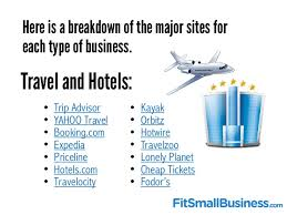 travelocity lonely planet google team tie up travel hostel industry